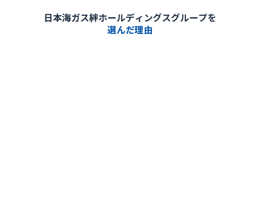 日本海ガス絆ホールディングスグループを 選んだ理由